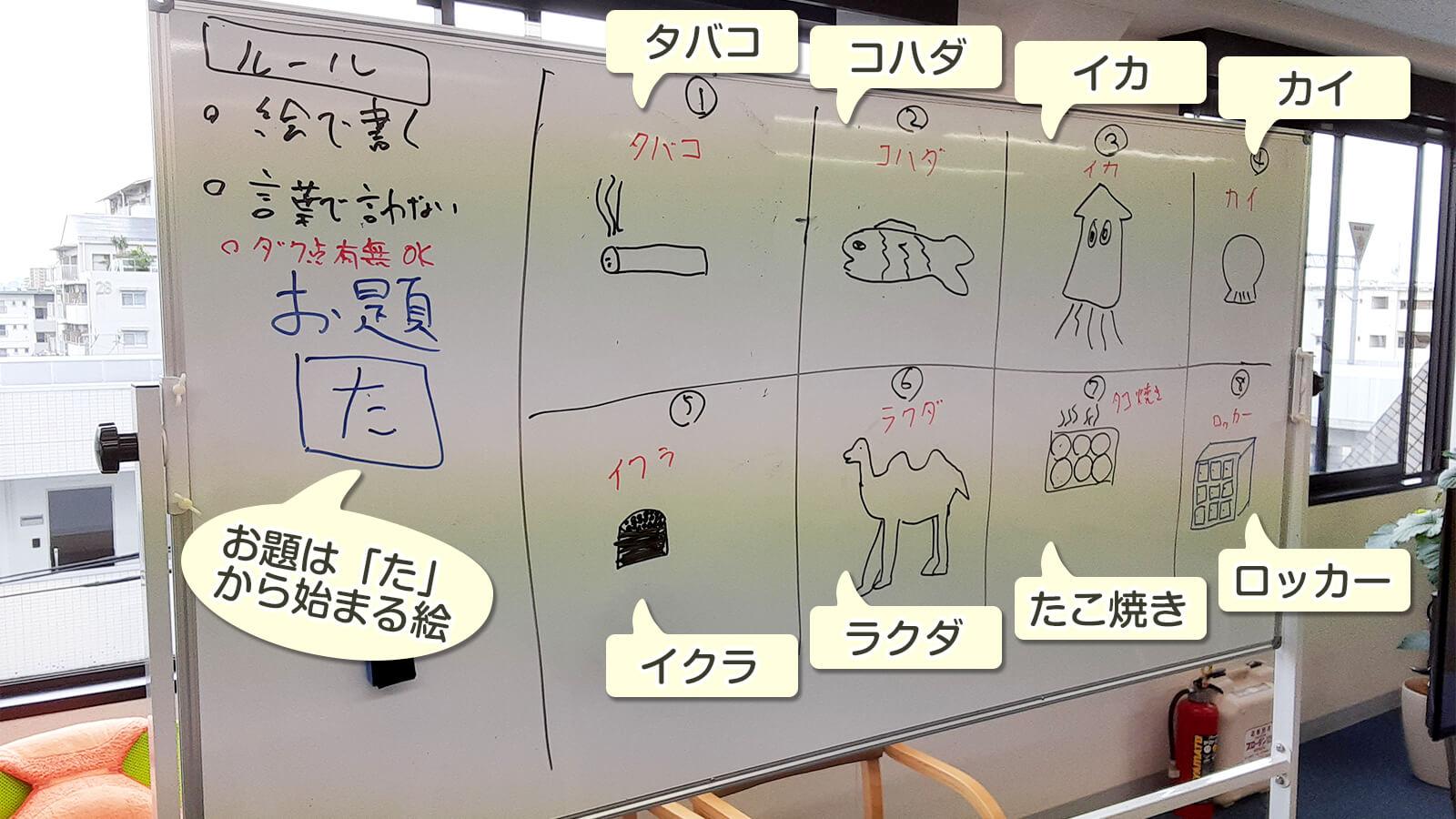 「絵しりとり」で就職に役立つ非言語コミュニケーションを訓練画像1
